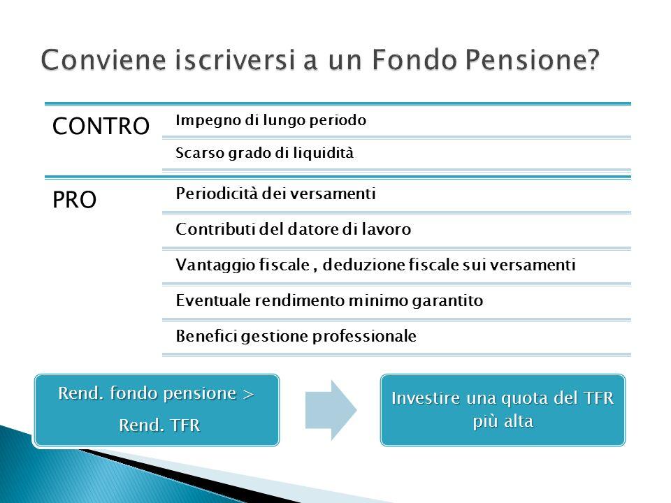 Conviene iscriversi a un Fondo Pensione