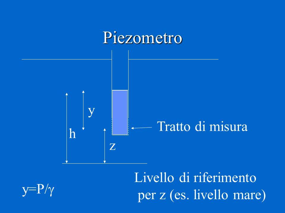 Piezometro y Tratto di misura h z Livello di riferimento
