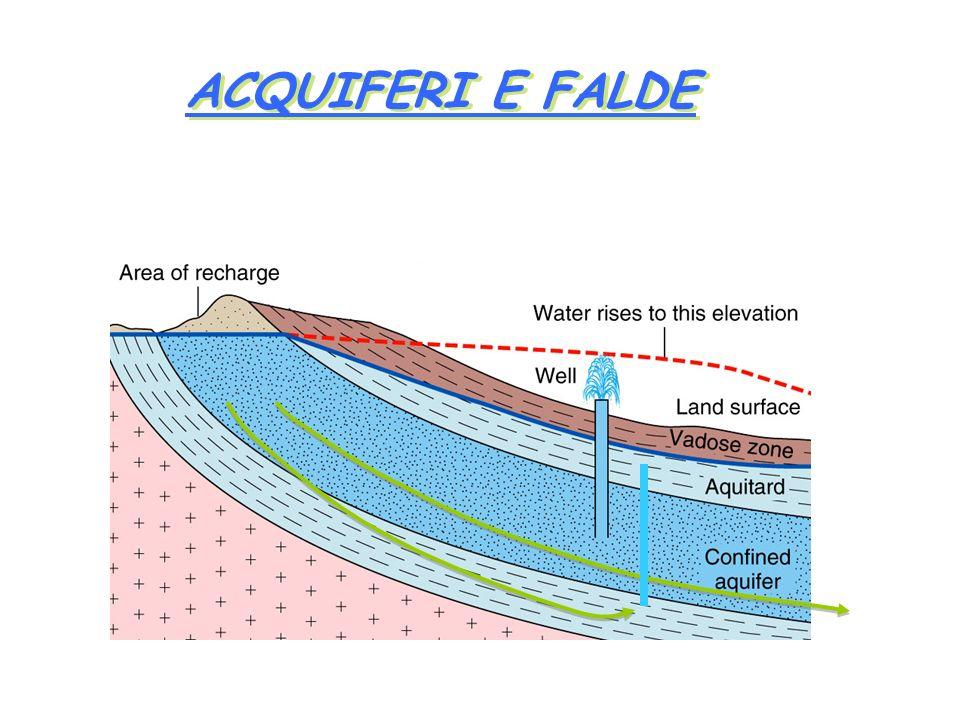 ACQUIFERI E FALDE