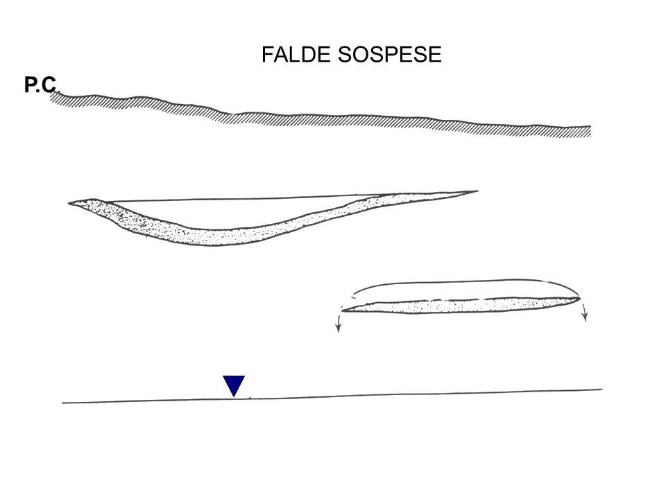 FALDE SOSPESE P.C.