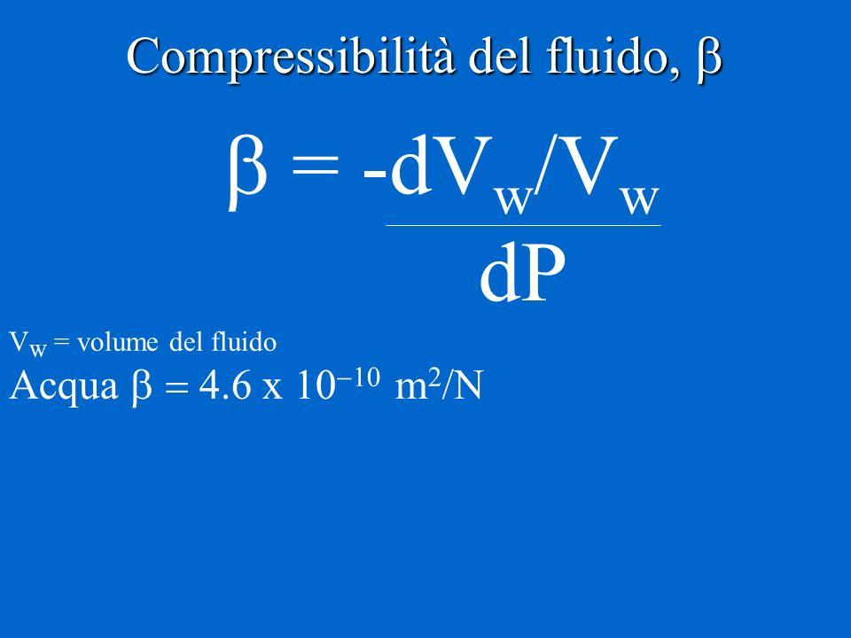 Compressibilità del fluido, 