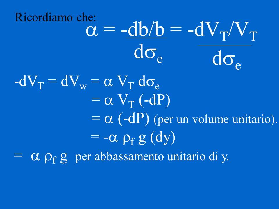  = -db/b = -dVT/VT de de -dVT = dVw =  VT de =  VT (-dP)