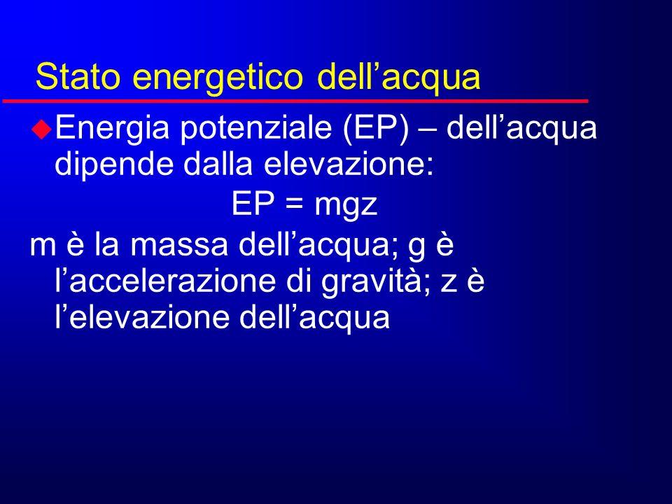Stato energetico dell'acqua
