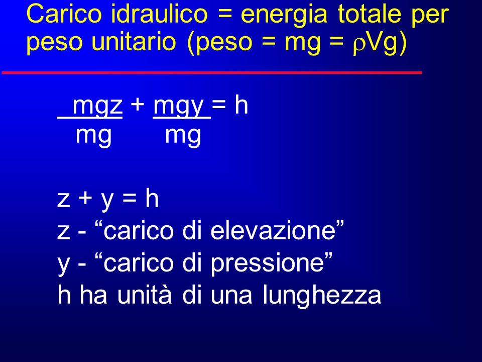 Carico idraulico = energia totale per peso unitario (peso = mg = rVg)