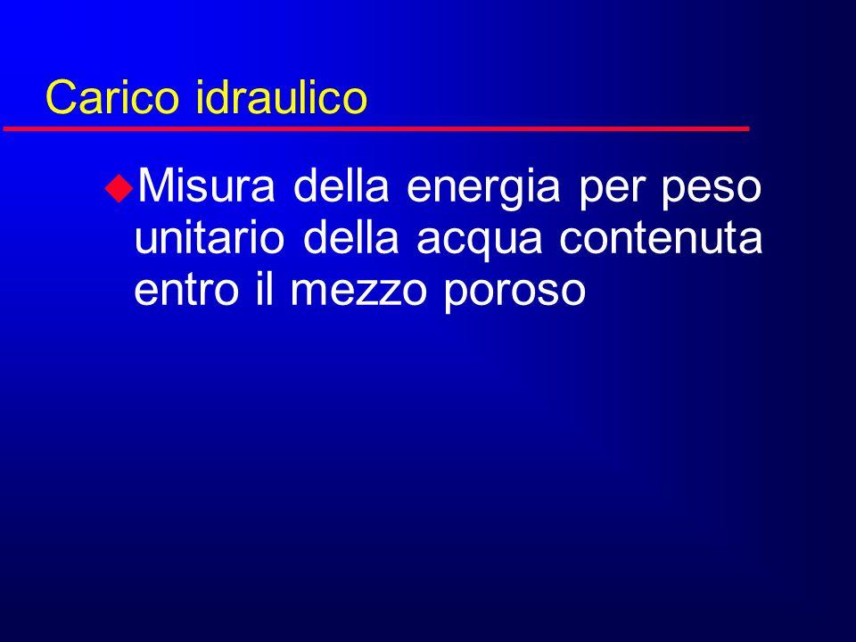 Carico idraulico Misura della energia per peso unitario della acqua contenuta entro il mezzo poroso