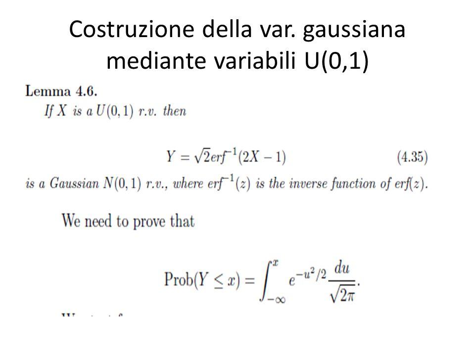 Costruzione della var. gaussiana mediante variabili U(0,1)