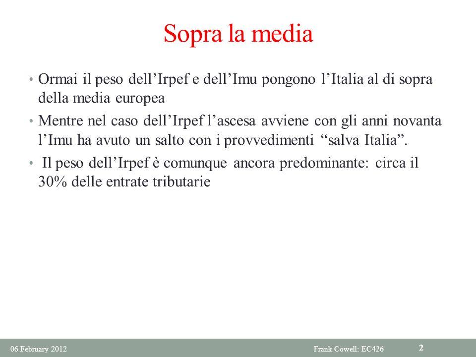 Sopra la media Ormai il peso dell'Irpef e dell'Imu pongono l'Italia al di sopra della media europea.