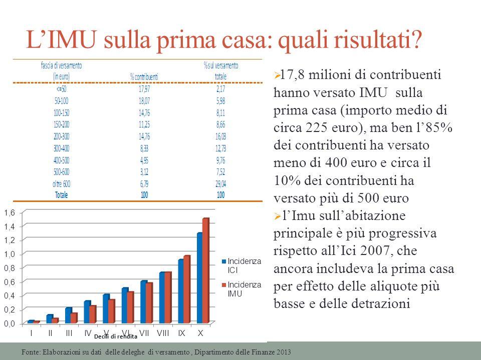 Tassazione dei redditi e dei patrimoni ppt scaricare - Imu prima casa non residente ...