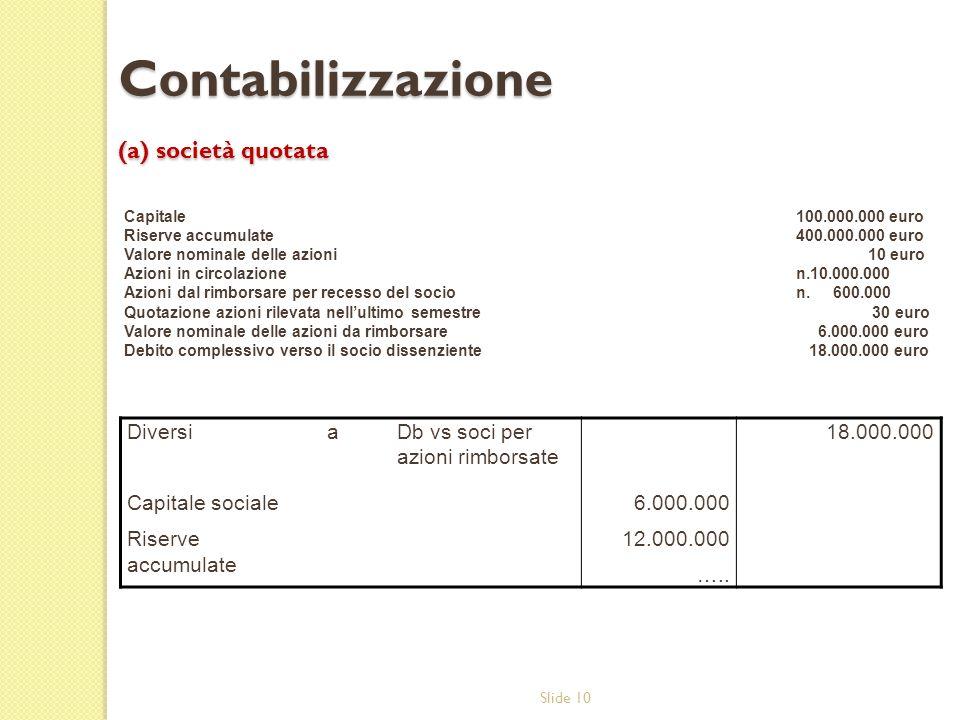Contabilizzazione (a) società quotata