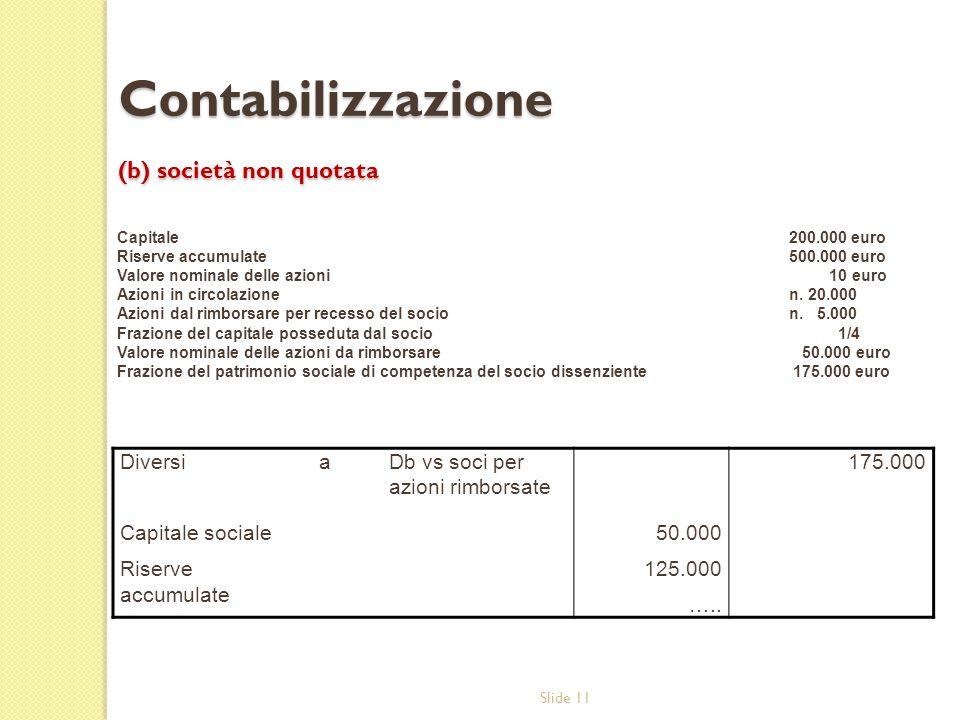 Contabilizzazione (b) società non quotata