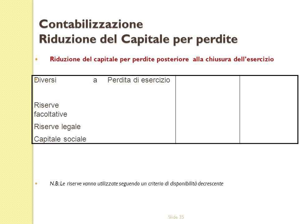 Contabilizzazione Riduzione del Capitale per perdite