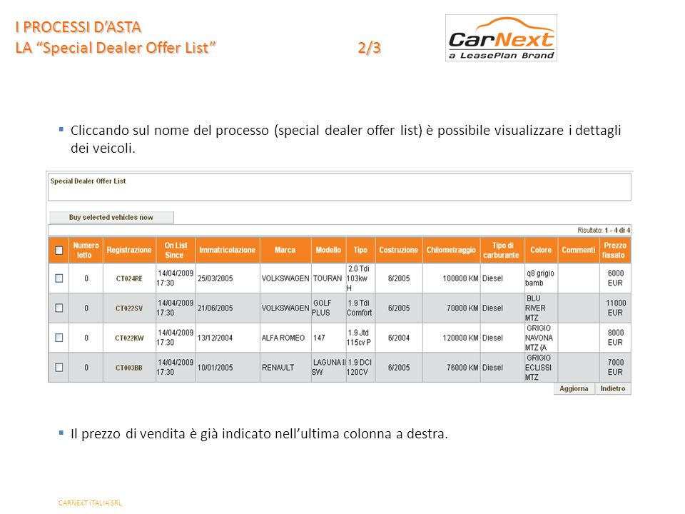 I PROCESSI D'ASTA LA Special Dealer Offer List 2/3