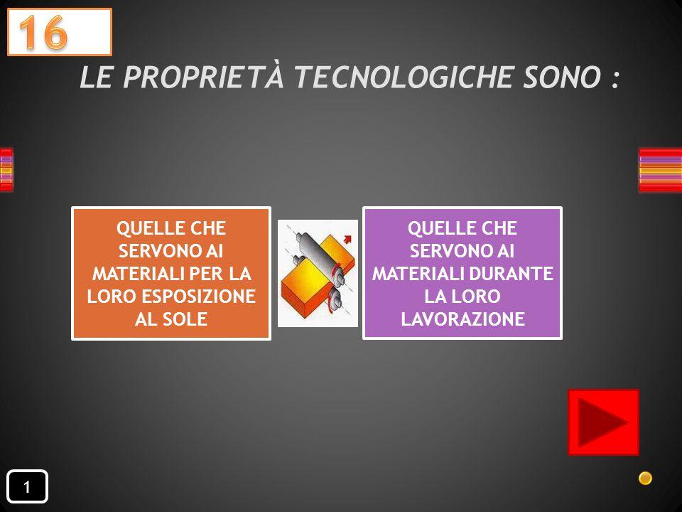 LE PROPRIETÀ TECNOLOGICHE SONO :