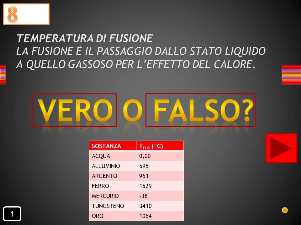TEMPERATURA DI FUSIONE LA FUSIONE È IL PASSAGGIO DALLO STATO LIQUIDO A QUELLO GASSOSO PER L'EFFETTO DEL CALORE.