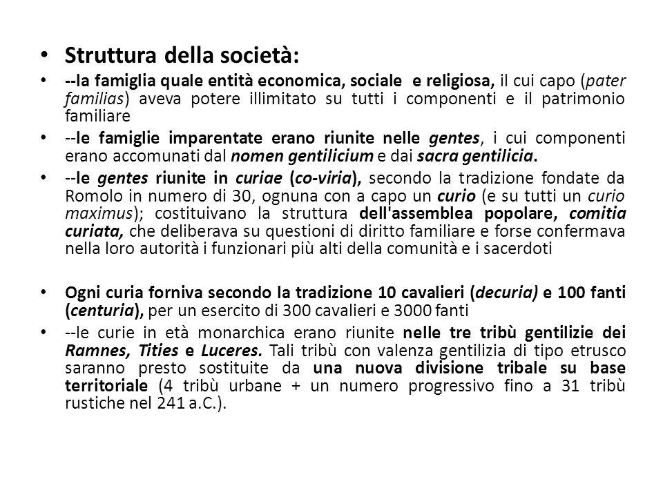 Struttura della società: