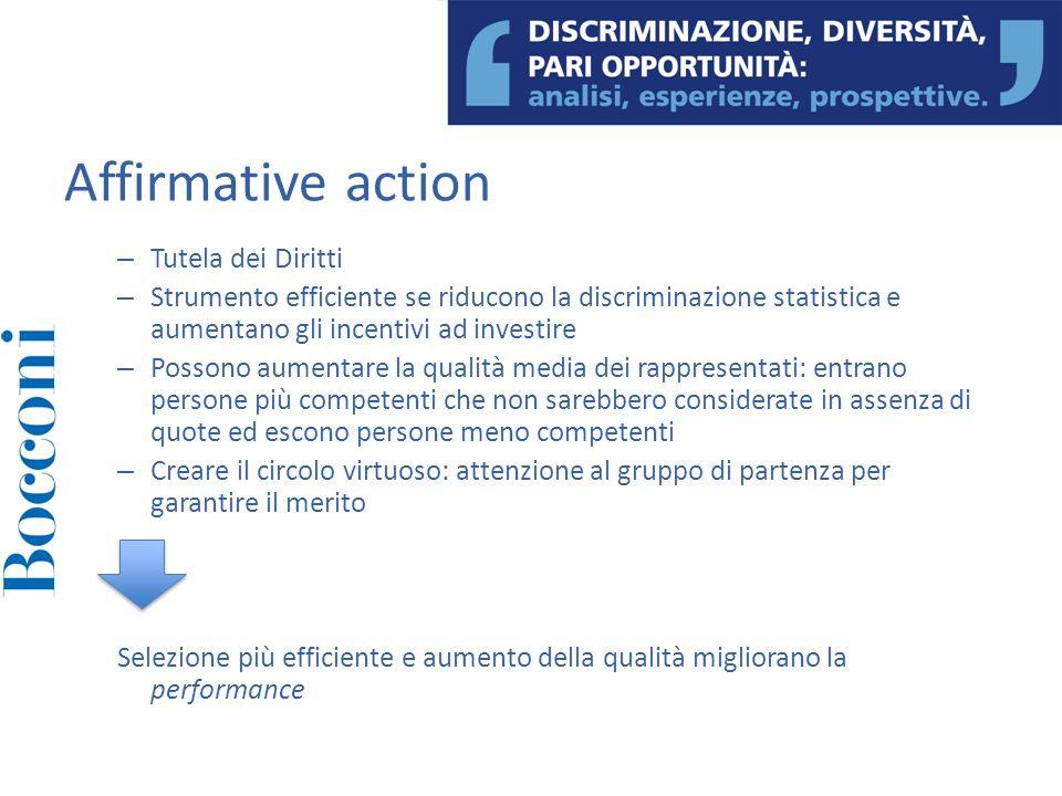 Affirmative action Tutela dei Diritti