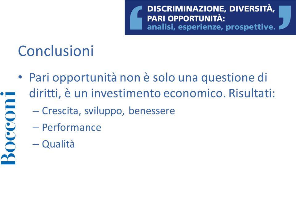 Conclusioni Pari opportunità non è solo una questione di diritti, è un investimento economico. Risultati: