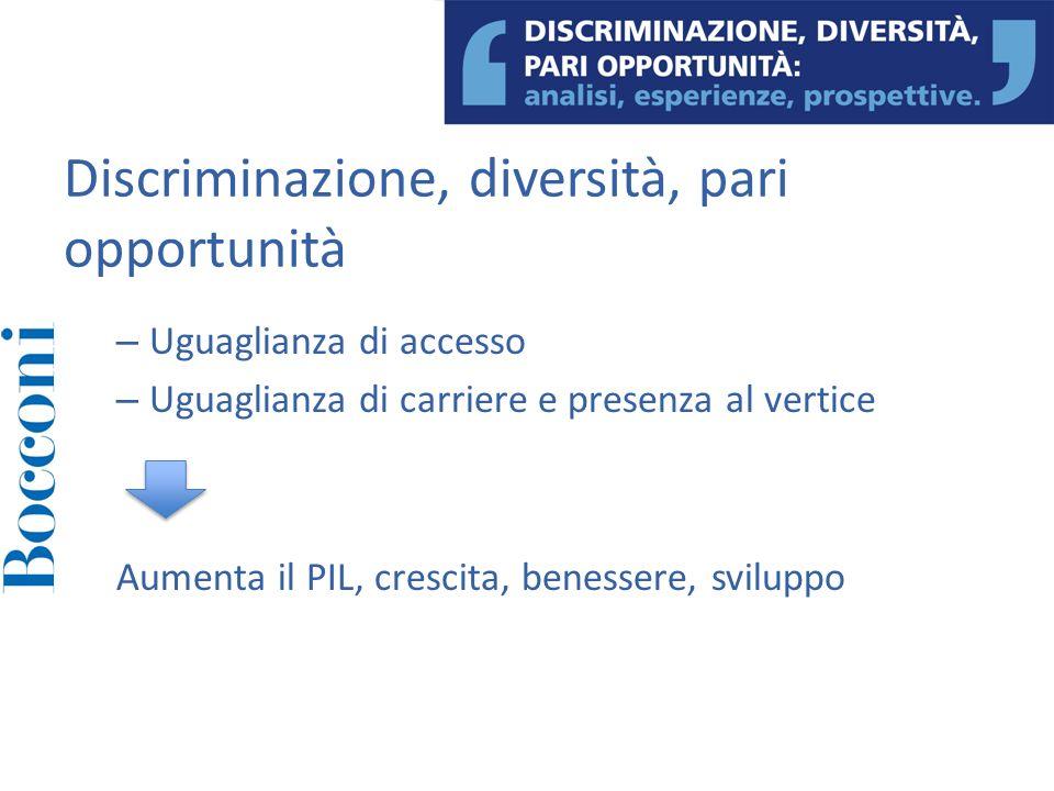 Discriminazione, diversità, pari opportunità