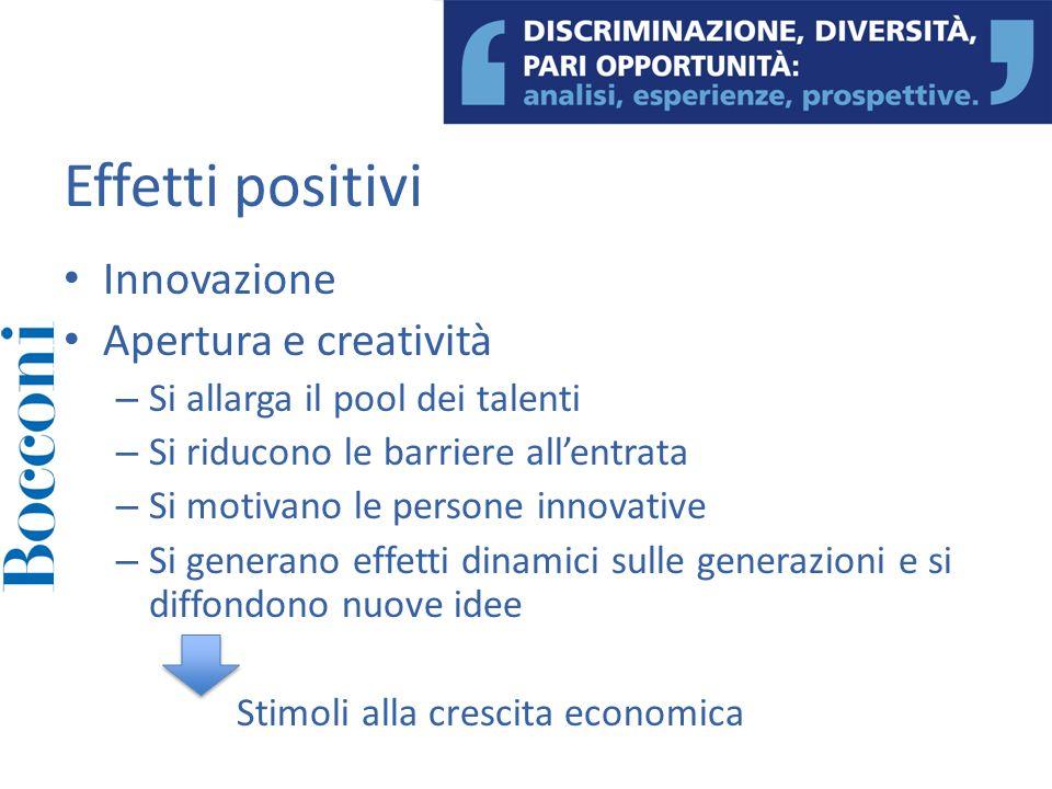 Effetti positivi Innovazione Apertura e creatività