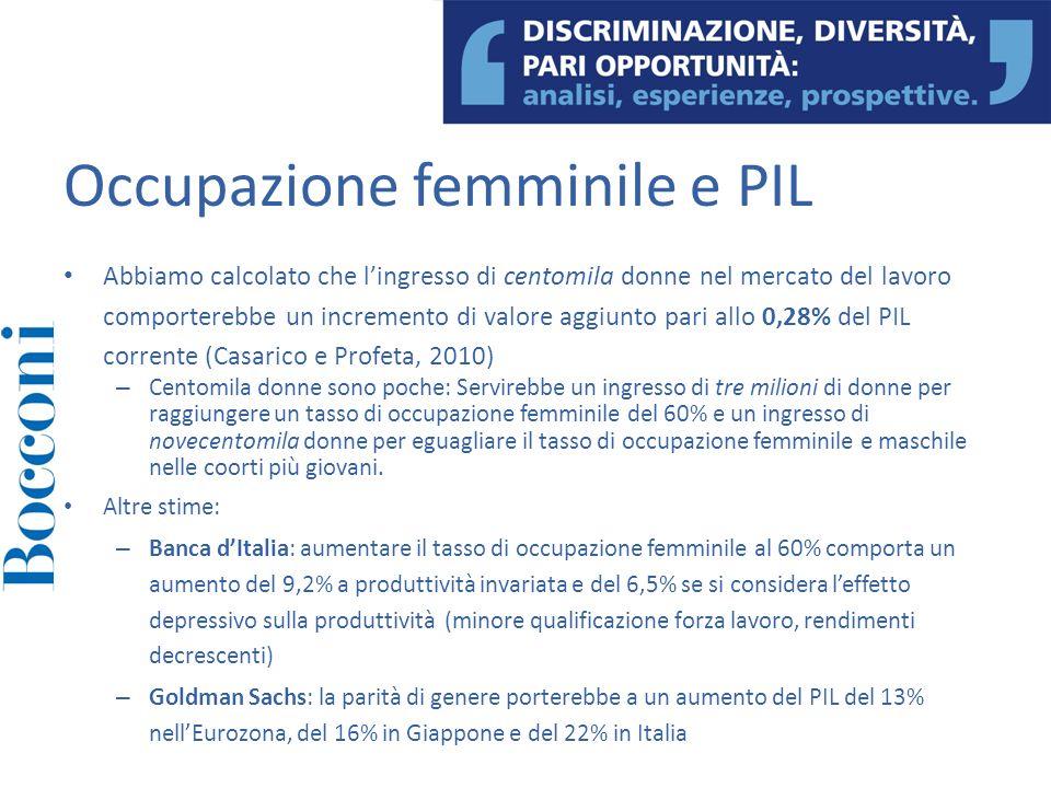 Occupazione femminile e PIL