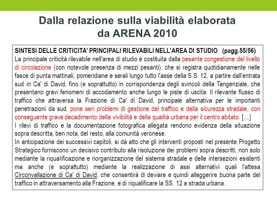 Dalla relazione sulla viabilità elaborata da ARENA 2010