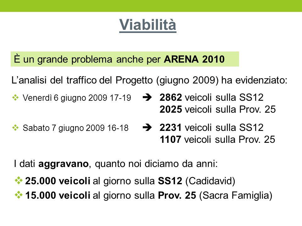 Viabilità È un grande problema anche per ARENA 2010