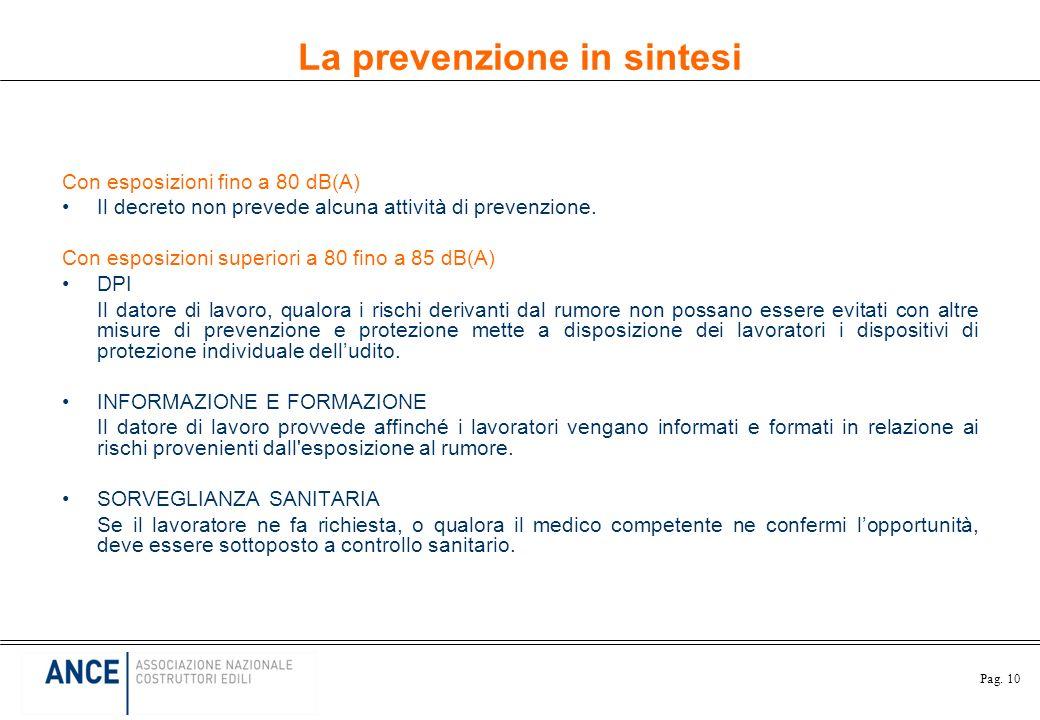 La prevenzione in sintesi