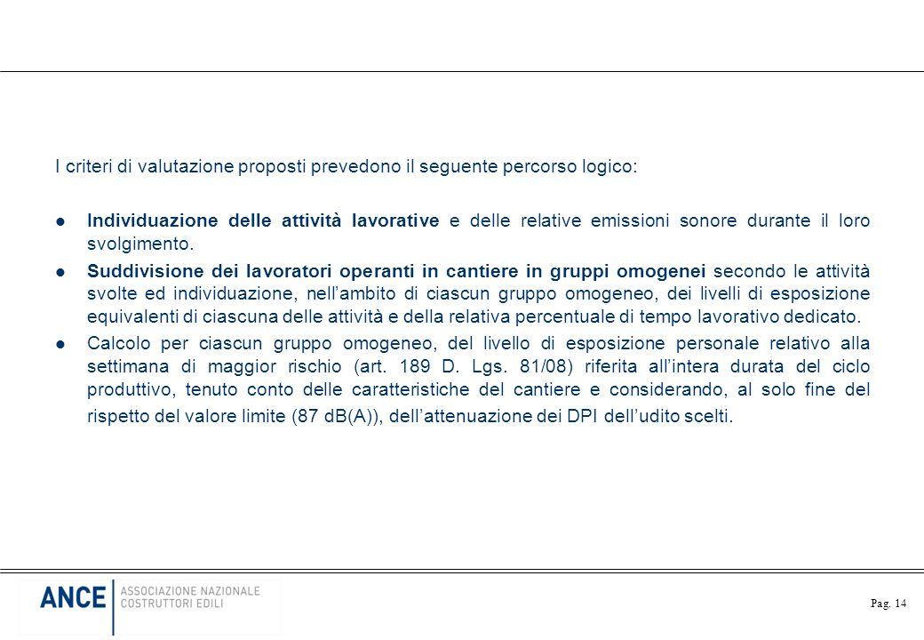 I criteri di valutazione proposti prevedono il seguente percorso logico: