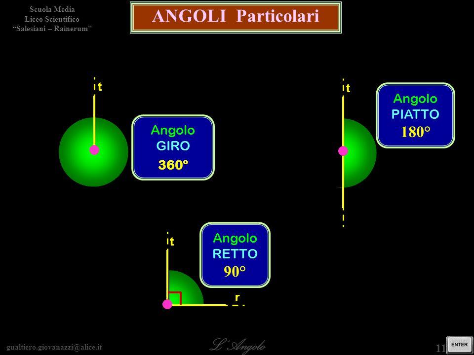 ANGOLI Particolari 180° 90° Angolo PIATTO Angolo GIRO 360° Angolo