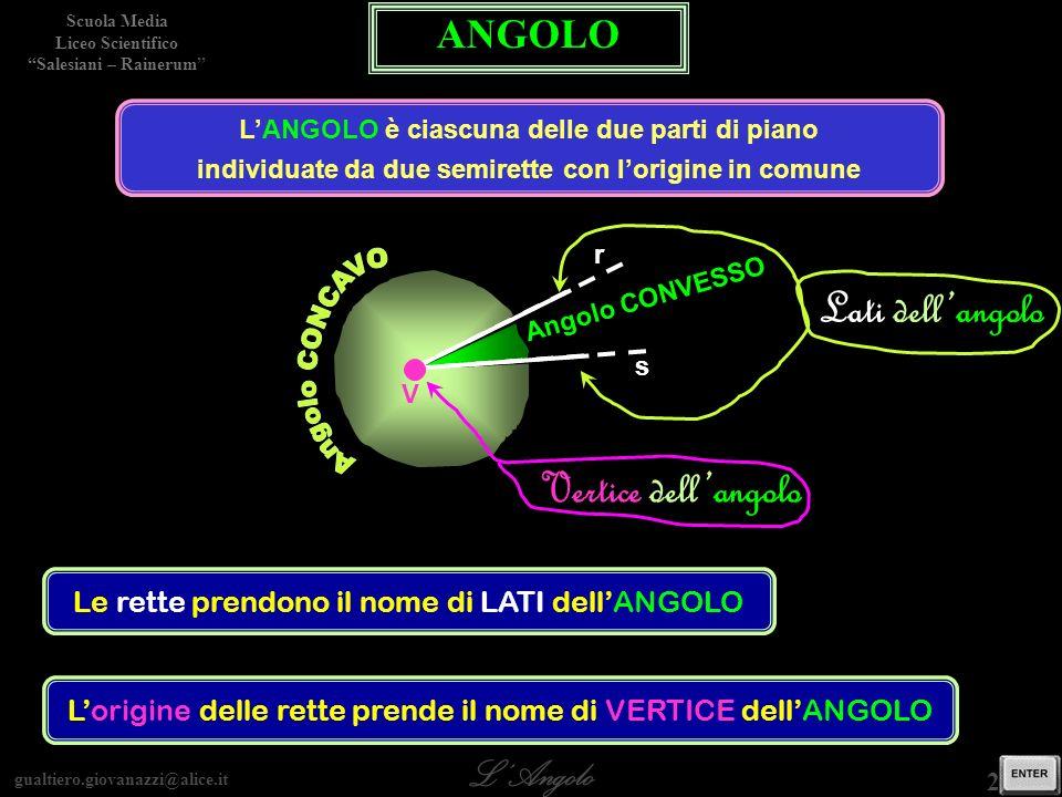 Angolo CONCAVO Lati dell'angolo Vertice dell'angolo ANGOLO
