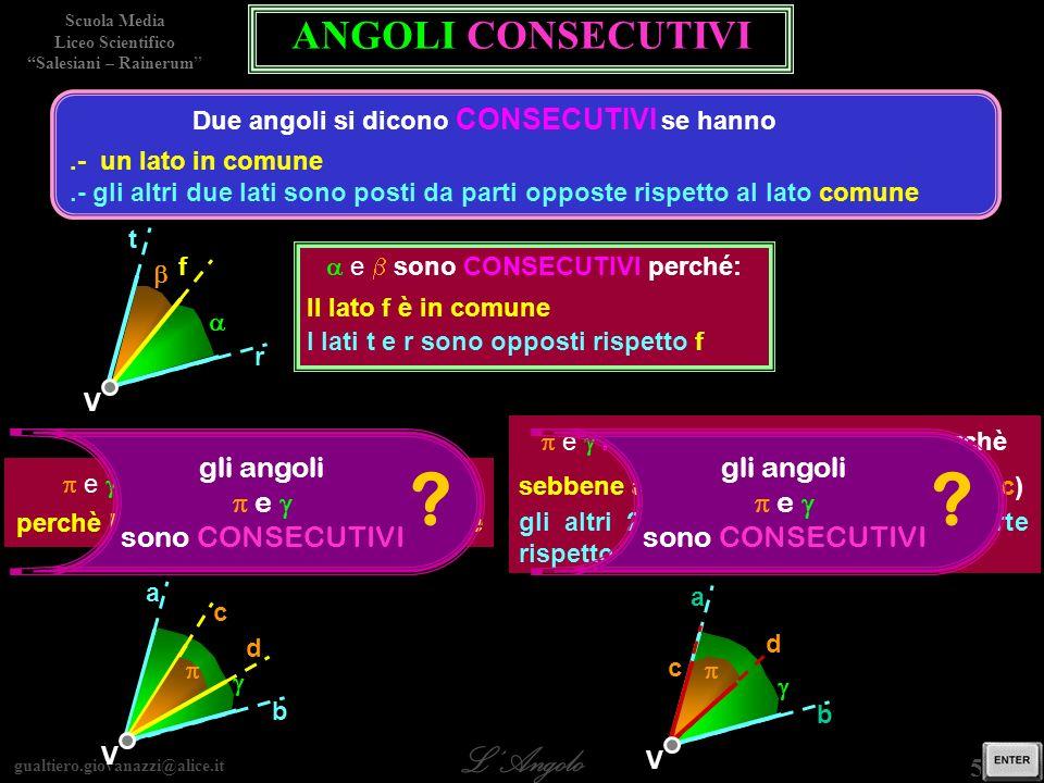 ANGOLI CONSECUTIVI gli angoli p e g sono CONSECUTIVI gli angoli