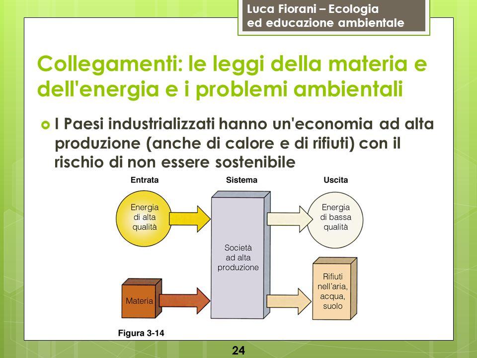 Collegamenti: le leggi della materia e dell energia e i problemi ambientali