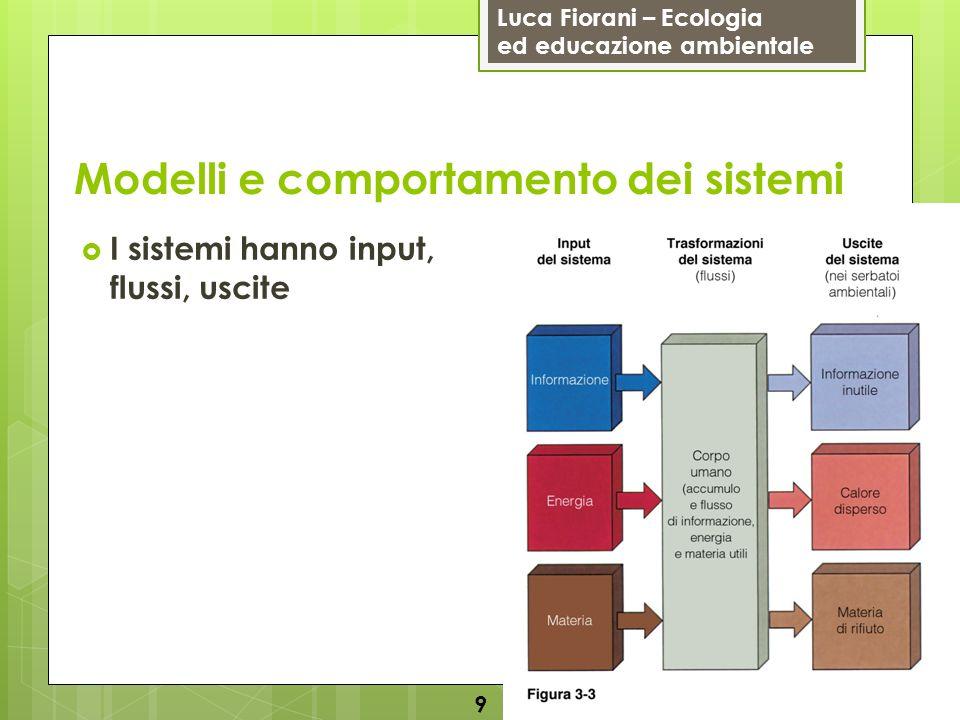 Modelli e comportamento dei sistemi