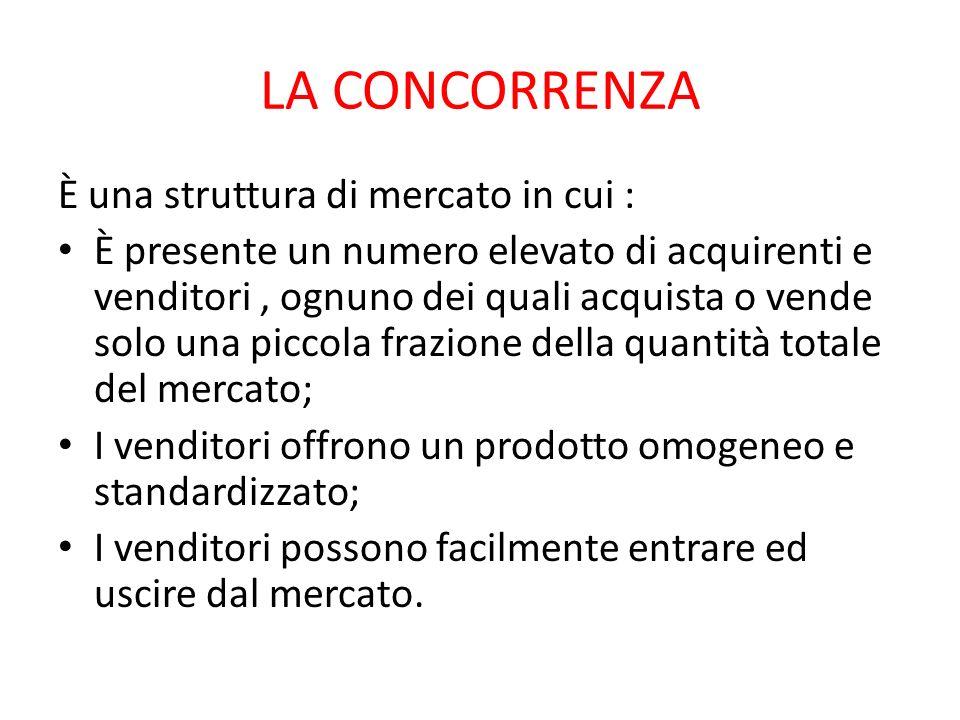 LA CONCORRENZA È una struttura di mercato in cui :