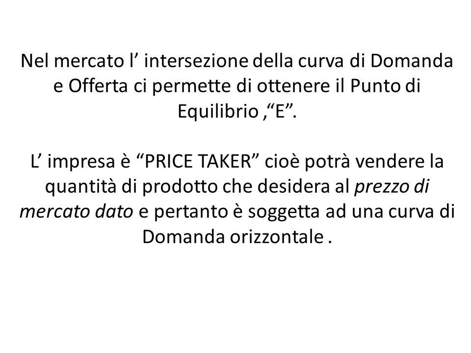 Nel mercato l' intersezione della curva di Domanda e Offerta ci permette di ottenere il Punto di Equilibrio , E .