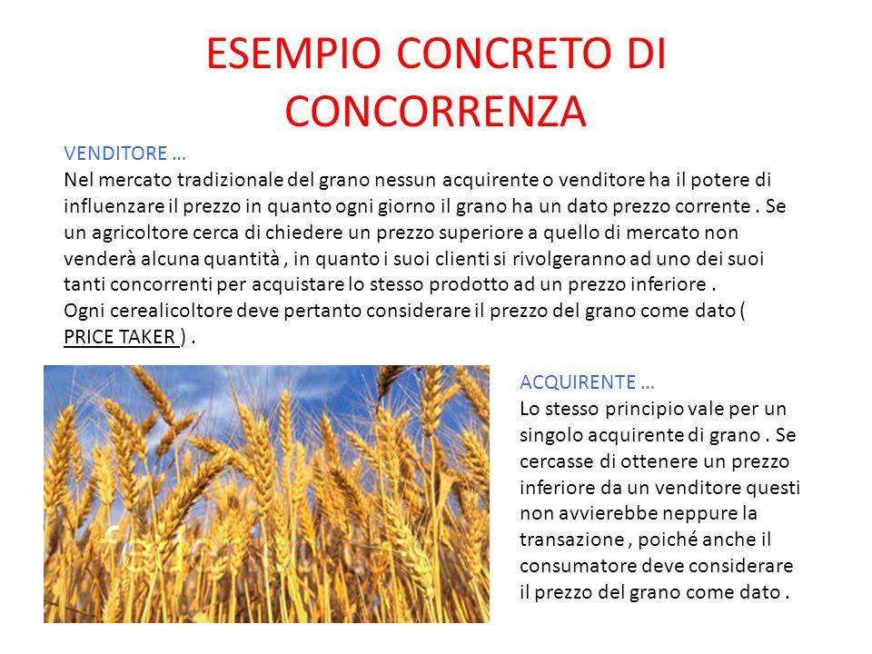 ESEMPIO CONCRETO DI CONCORRENZA
