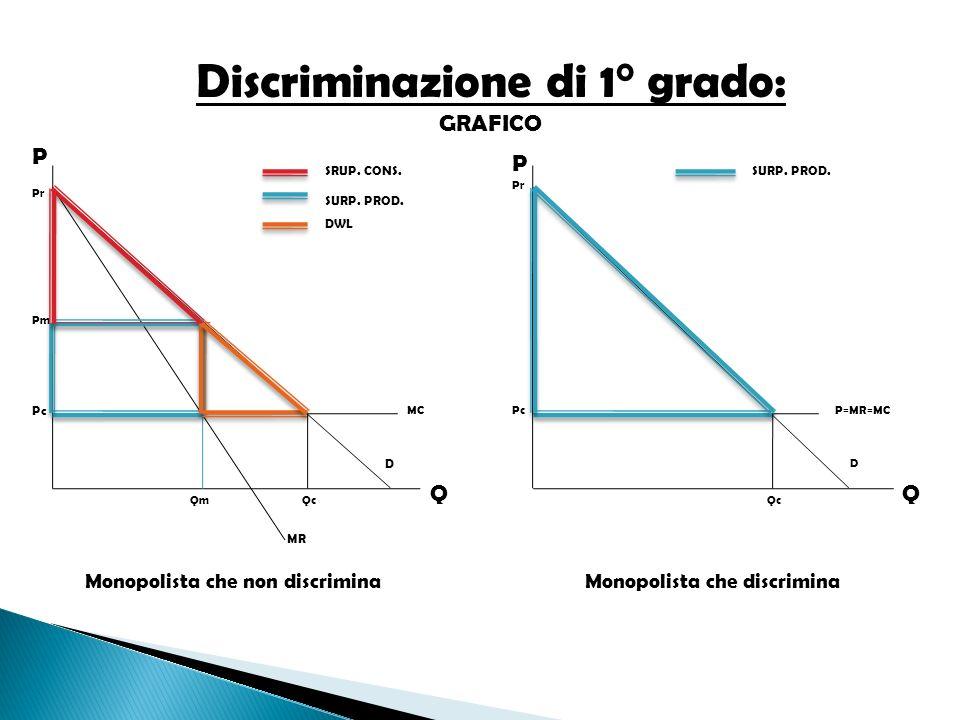 Discriminazione di 1° grado: