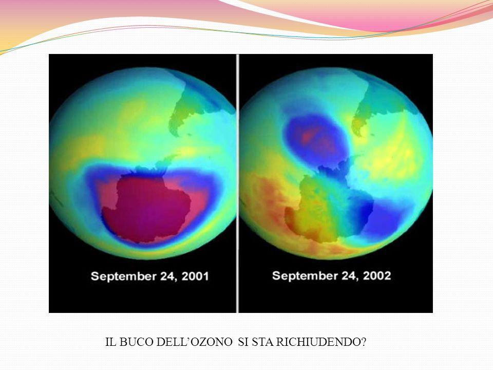 IL BUCO DELL'OZONO SI STA RICHIUDENDO