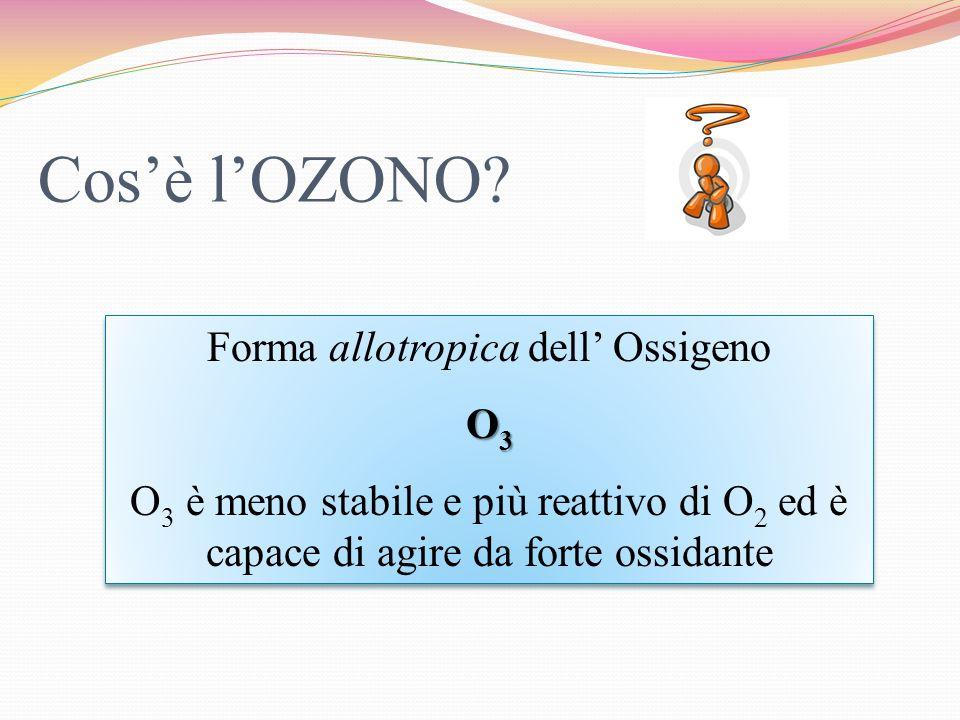 Forma allotropica dell' Ossigeno