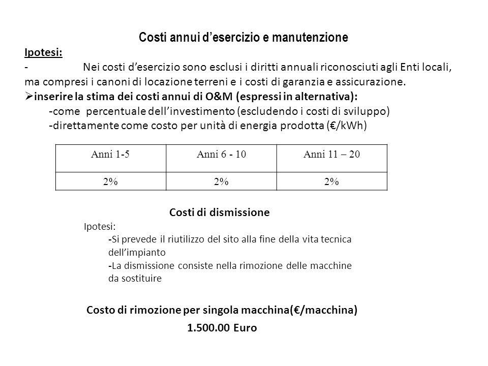Costi annui d'esercizio e manutenzione