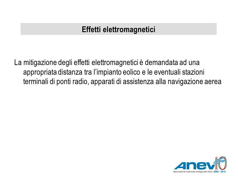 Effetti elettromagnetici