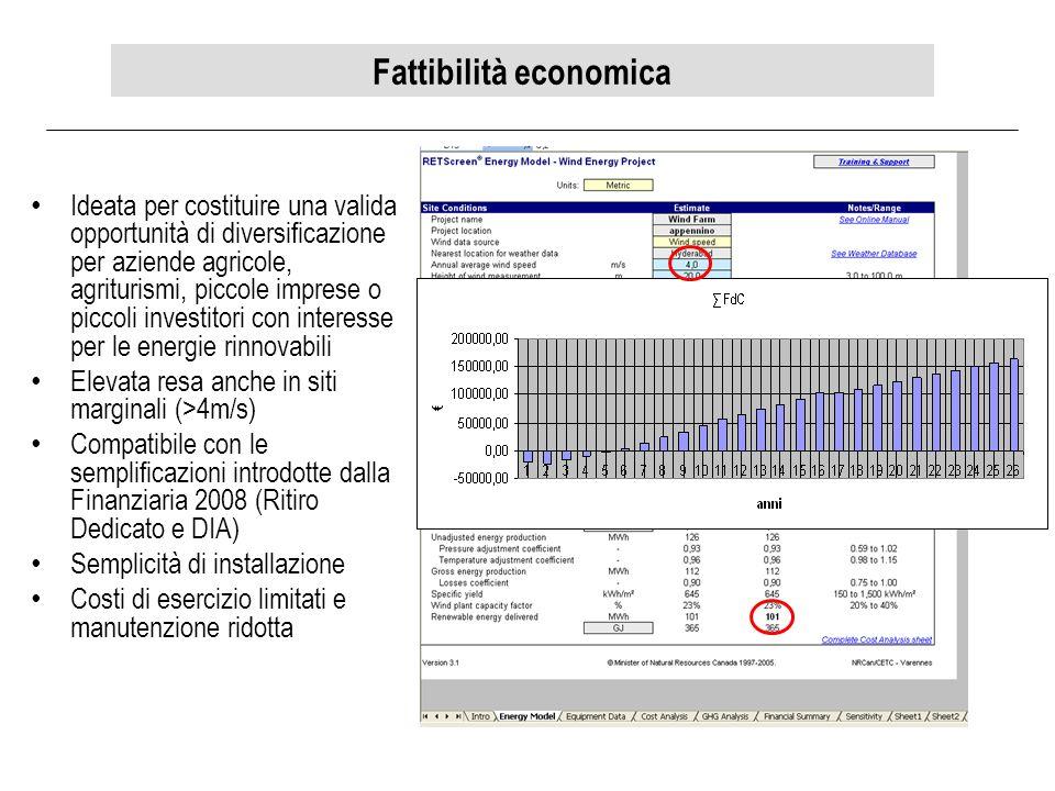 Fattibilità economica