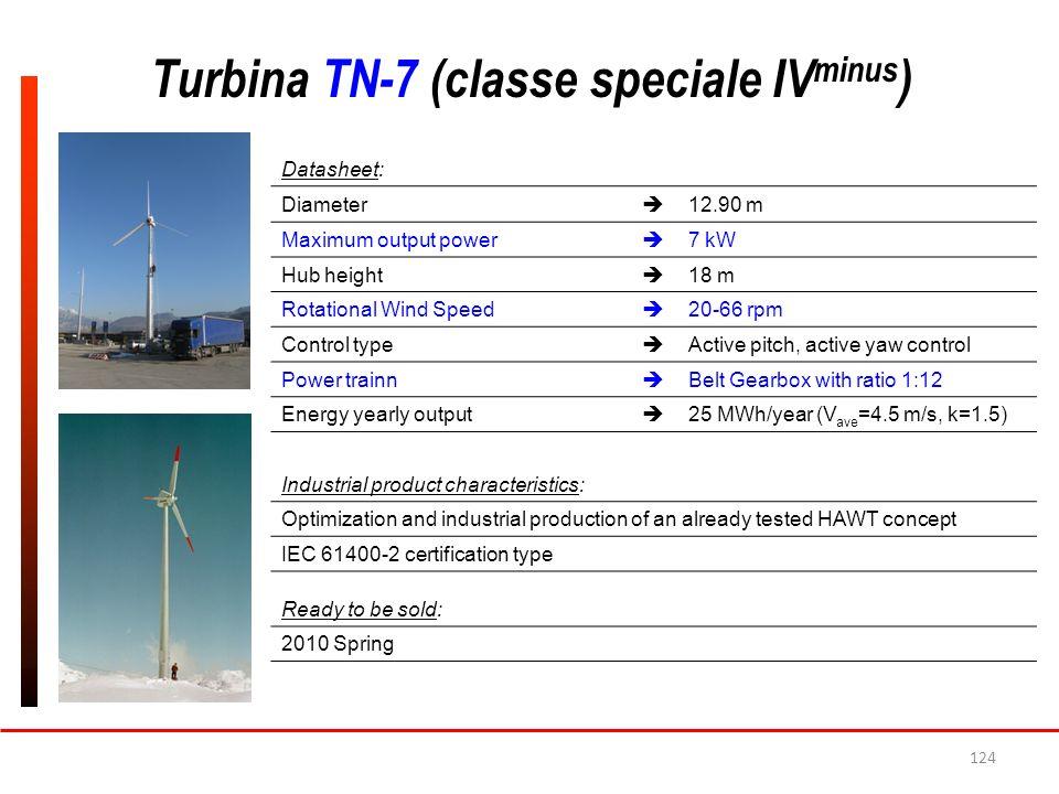 Turbina TN-7 (classe speciale IVminus)