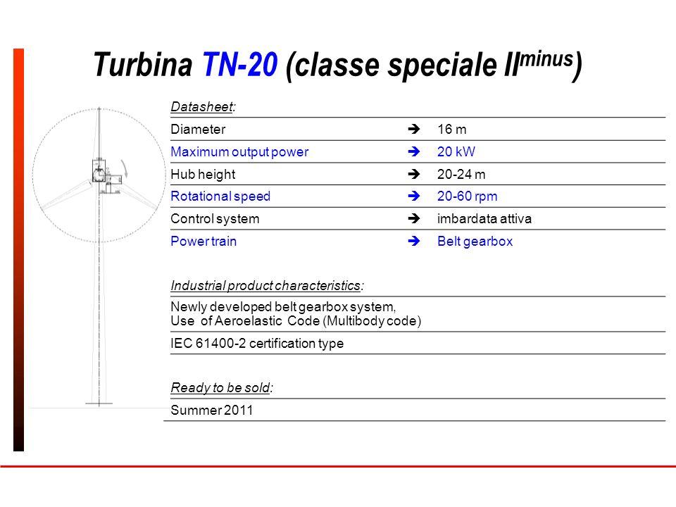 Turbina TN-20 (classe speciale IIminus)