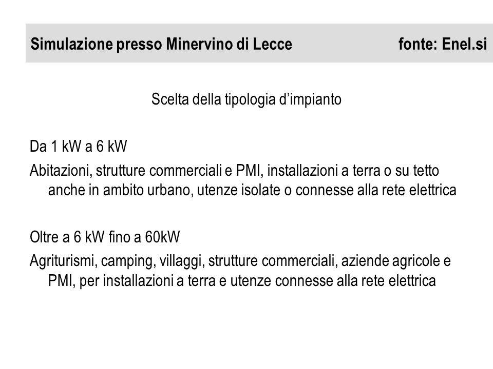 Simulazione presso Minervino di Lecce fonte: Enel.si
