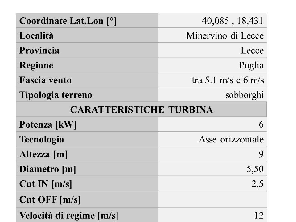 CARATTERISTICHE TURBINA