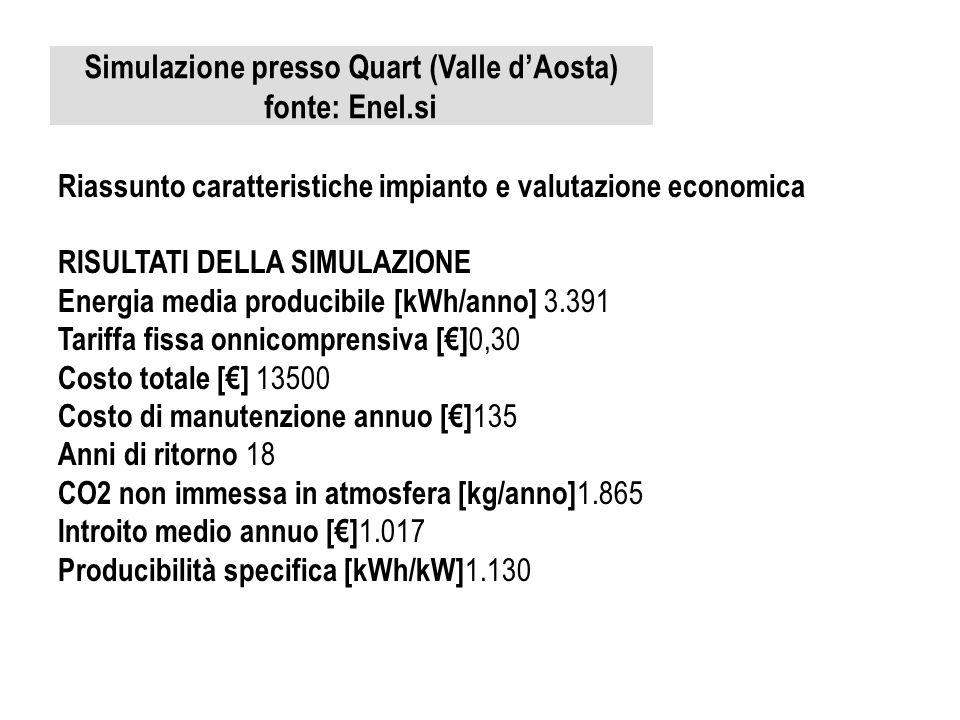 Simulazione presso Quart (Valle d'Aosta) fonte: Enel.si