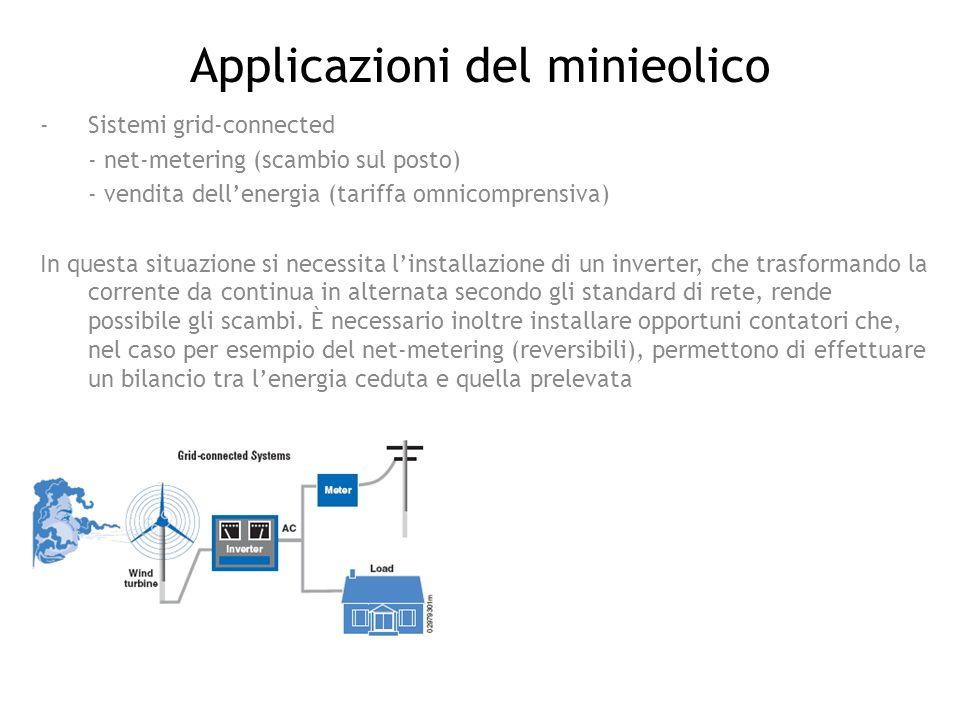 Applicazioni del minieolico