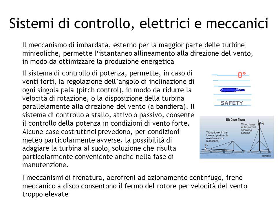 Sistemi di controllo, elettrici e meccanici