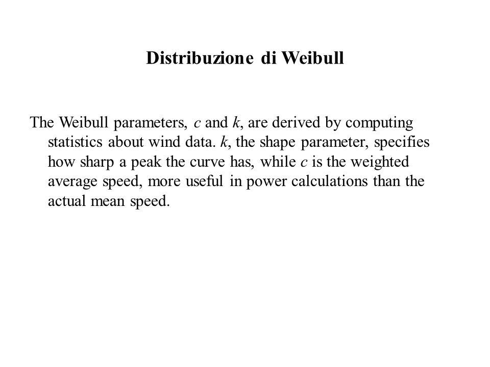 Distribuzione di Weibull
